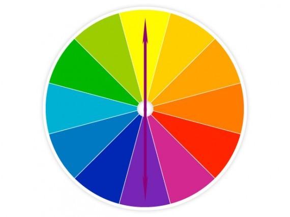 Một số nguyên tắc phối màu khi thiết kế áo thun đồng phục